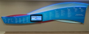 Hanover Donor Recognition Display